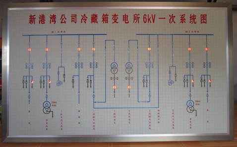 新港湾公司冷藏变电所模拟板